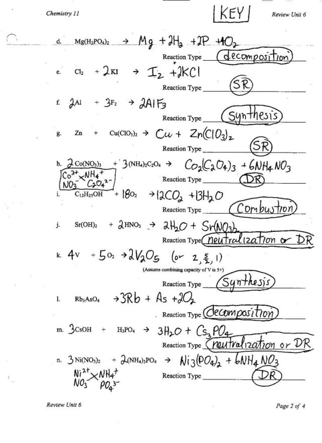 Identifying Reaction Types And Balancing Chemical Equations – Worksheet 2 Synthesis Reactions