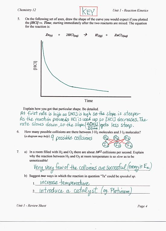 chemistry 12 reaction kinetics review